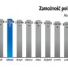 """Krystian TOMALA: """"Bogate głowy w Gliwicach. Polska Krzemowa Dolina"""""""
