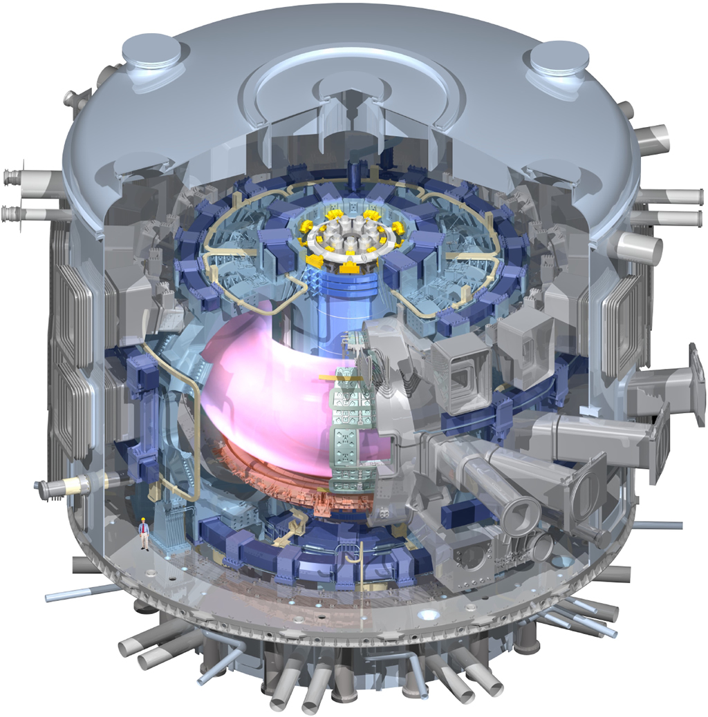 Unlike in chemical reactions, in the thermonuclear ones it is atomic nuclei that merge to create new elements. In order to achieve this it is necessary first to provide them with great energies, so that they are able to approximate each other. This can be done e.g. by raising their temperatures by millions of degrees.