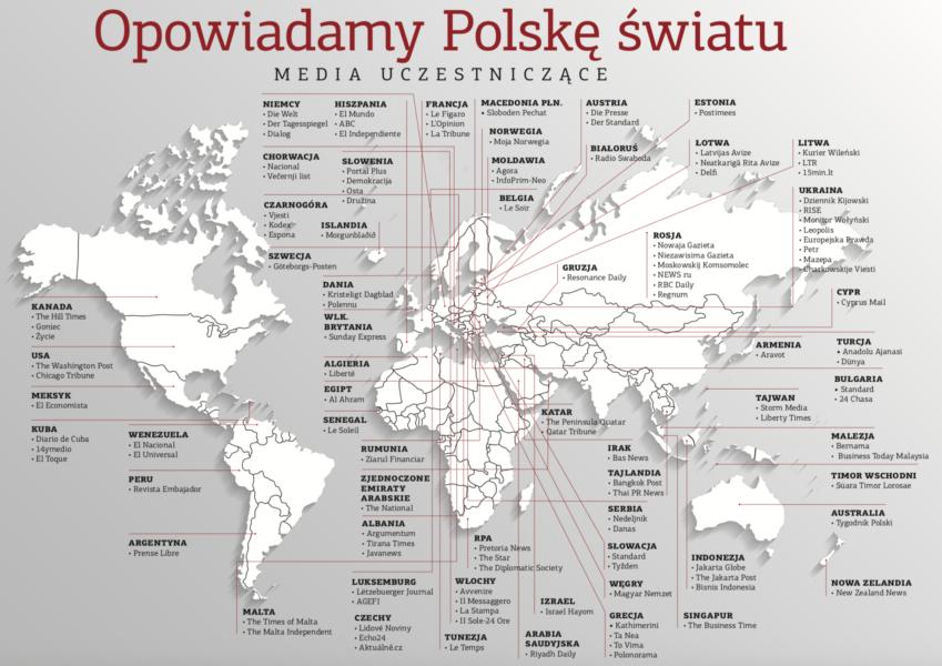 """""""Opowiadamy Polskę światu"""" to pierwszy projekt budowy wizerunku Polski o globalnym zasięgu"""